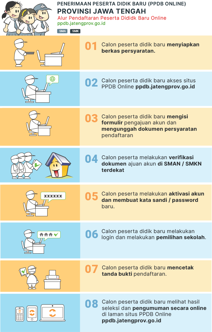 Hasil Seleksi PPDB SMA Negeri Prov JATENG 2019/2020, Pengumuman Hasil PPDB Online SMA SMK Jateng 2019.
