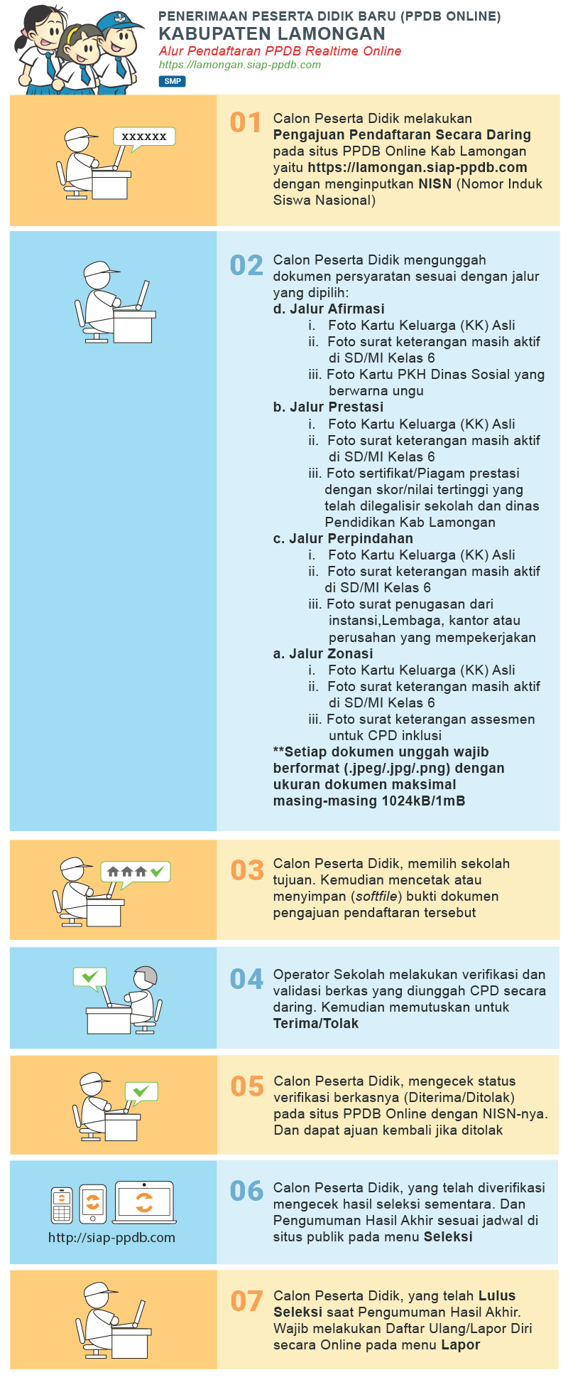 Pendaftaran PPDB Online SMP Negeri Kab Lamongan 2021 2022