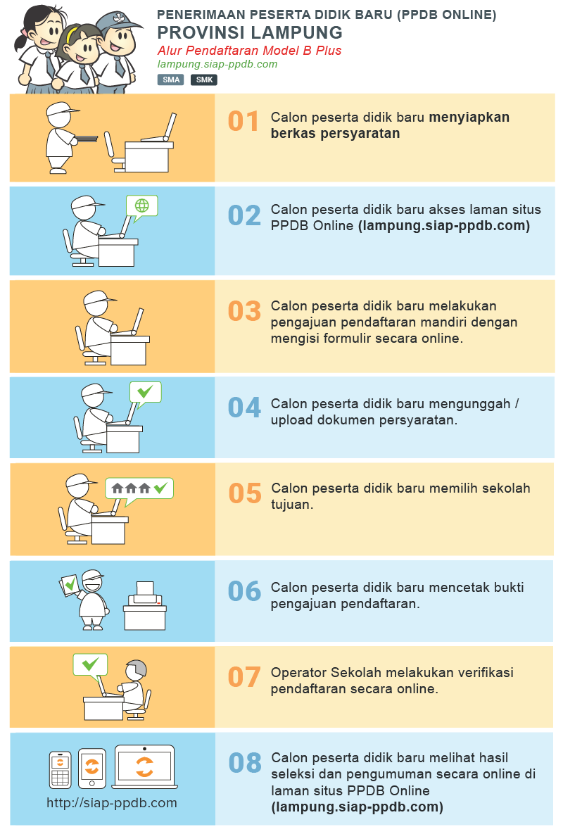 Hasil Seleksi PPDB SMA Negeri Bandar LAMPUNG 2019/2020, Pengumuman Hasil PPDB SMA Bandar LAMPUNG 2019.