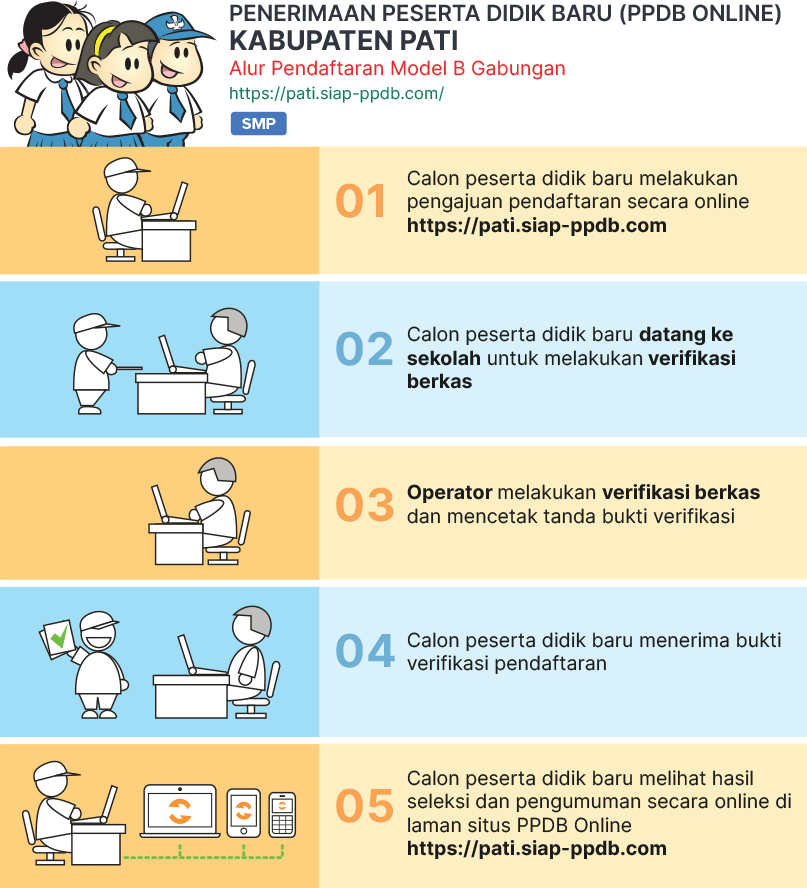 Jadwal dan Syarat Cara Pendaftaran PPDB SMP Kab Pati 2020 2021